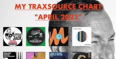 """""""Can't Get Enough"""" e una chart / selezione su Traxsource per ballare pensata da DAN:ROS"""